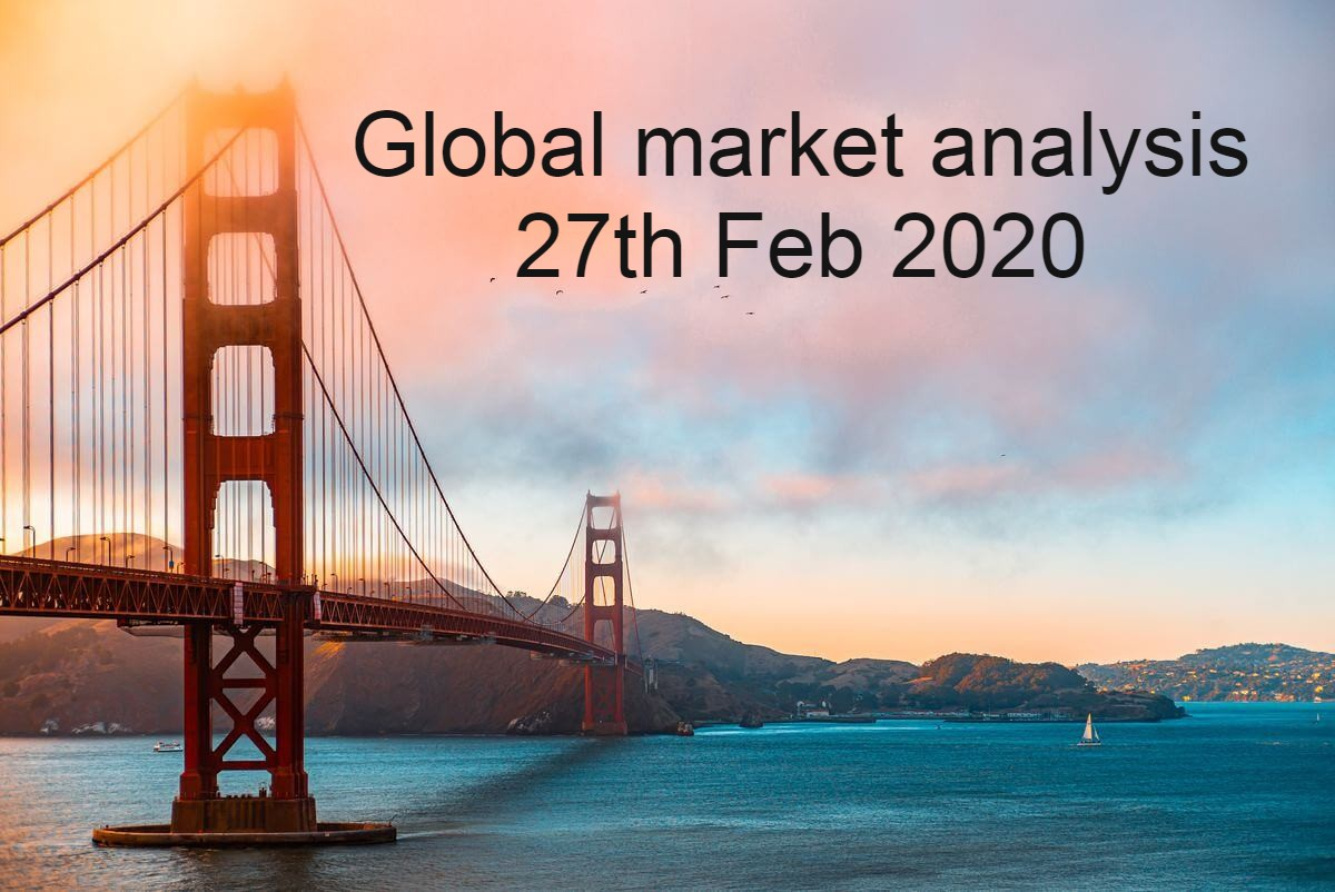 Global market analysis 27th feb 2020