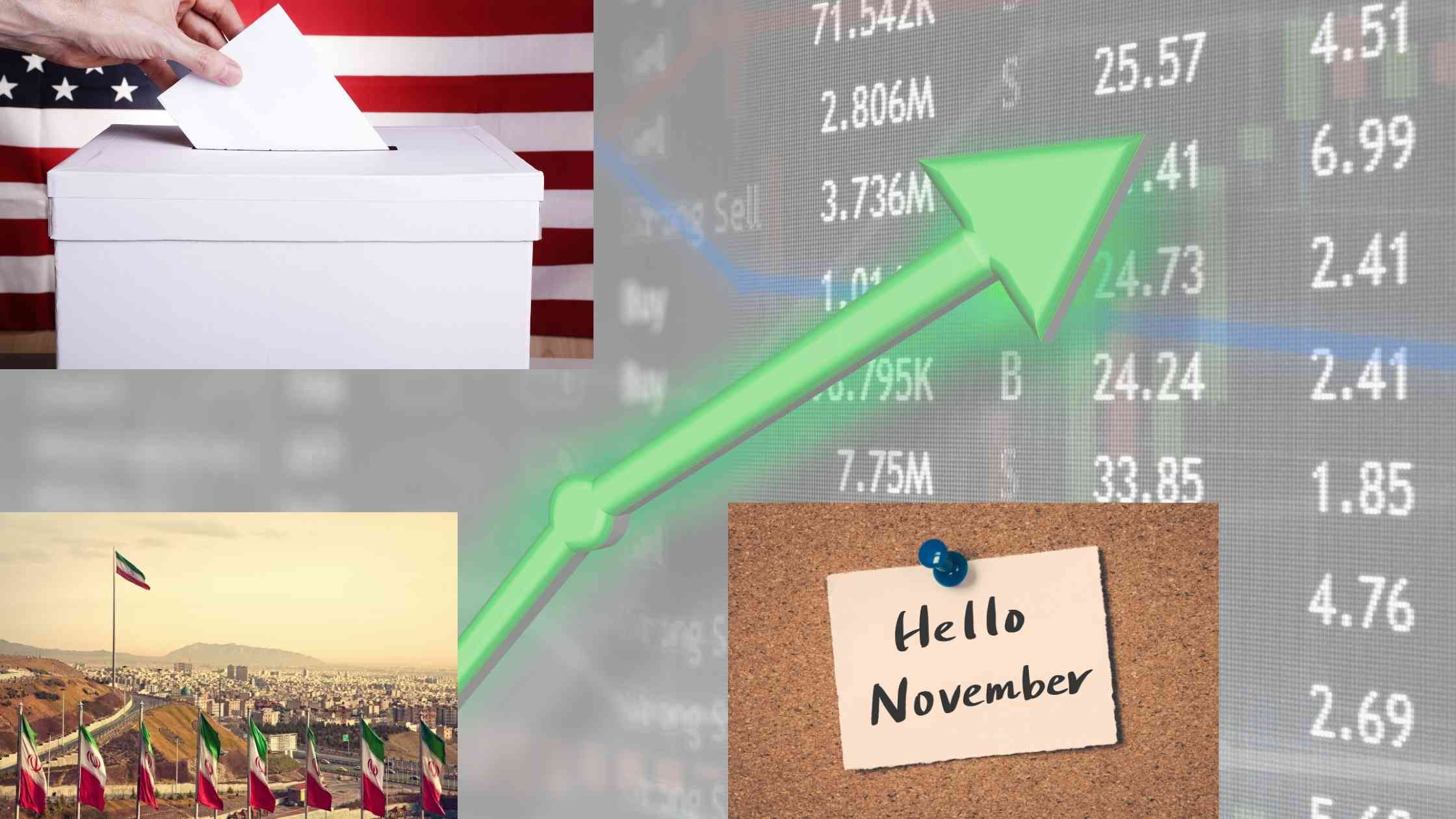 Global Stock Market 2nd November 2020