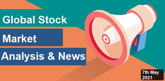 Global Stock Market Analysis 7th May 2021